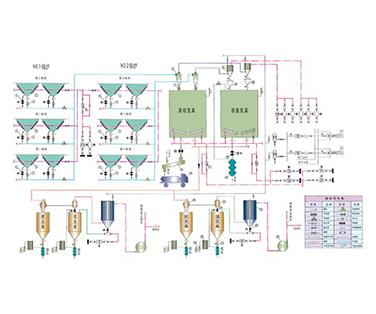 电厂除灰、输煤beplay体育ios版下载系统